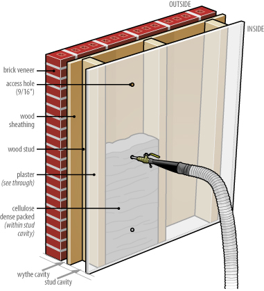 Insulating exterior walls from inside homeowners and for Exterior sheathing options
